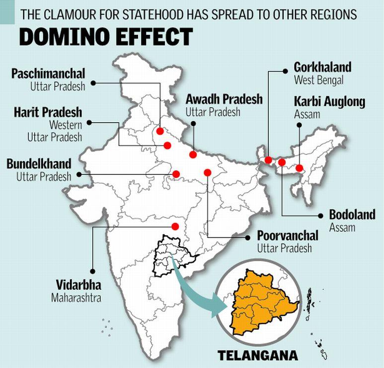 Domino_effect_statehood
