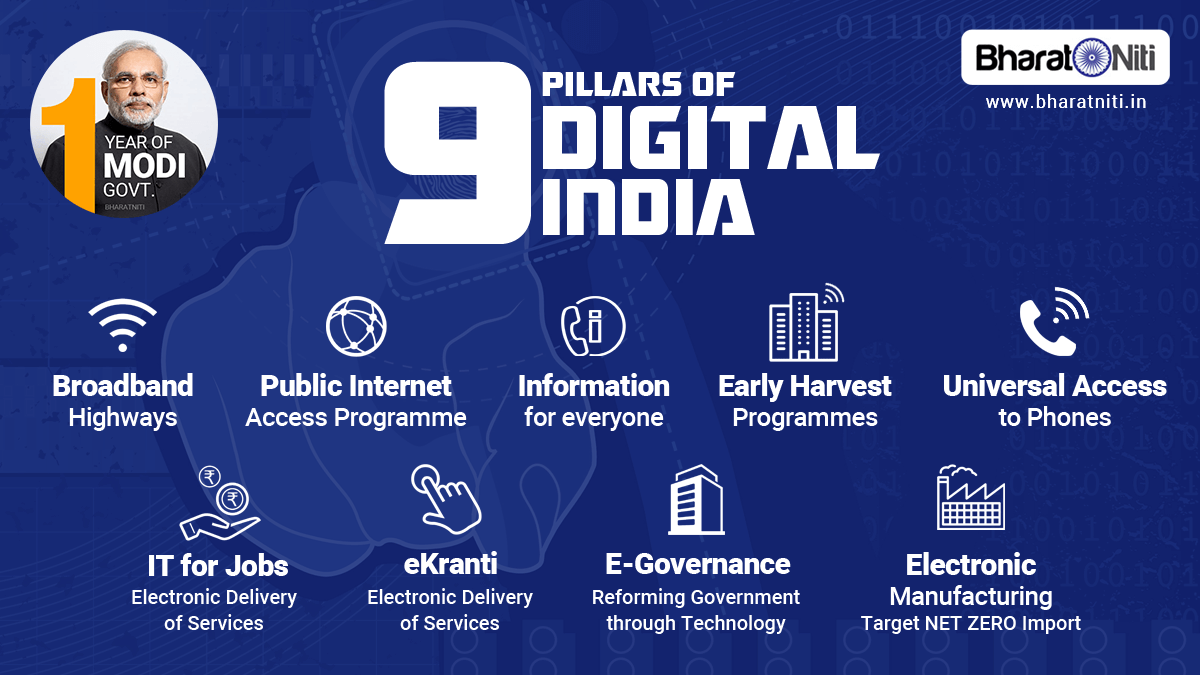 Digital India 9 pillars