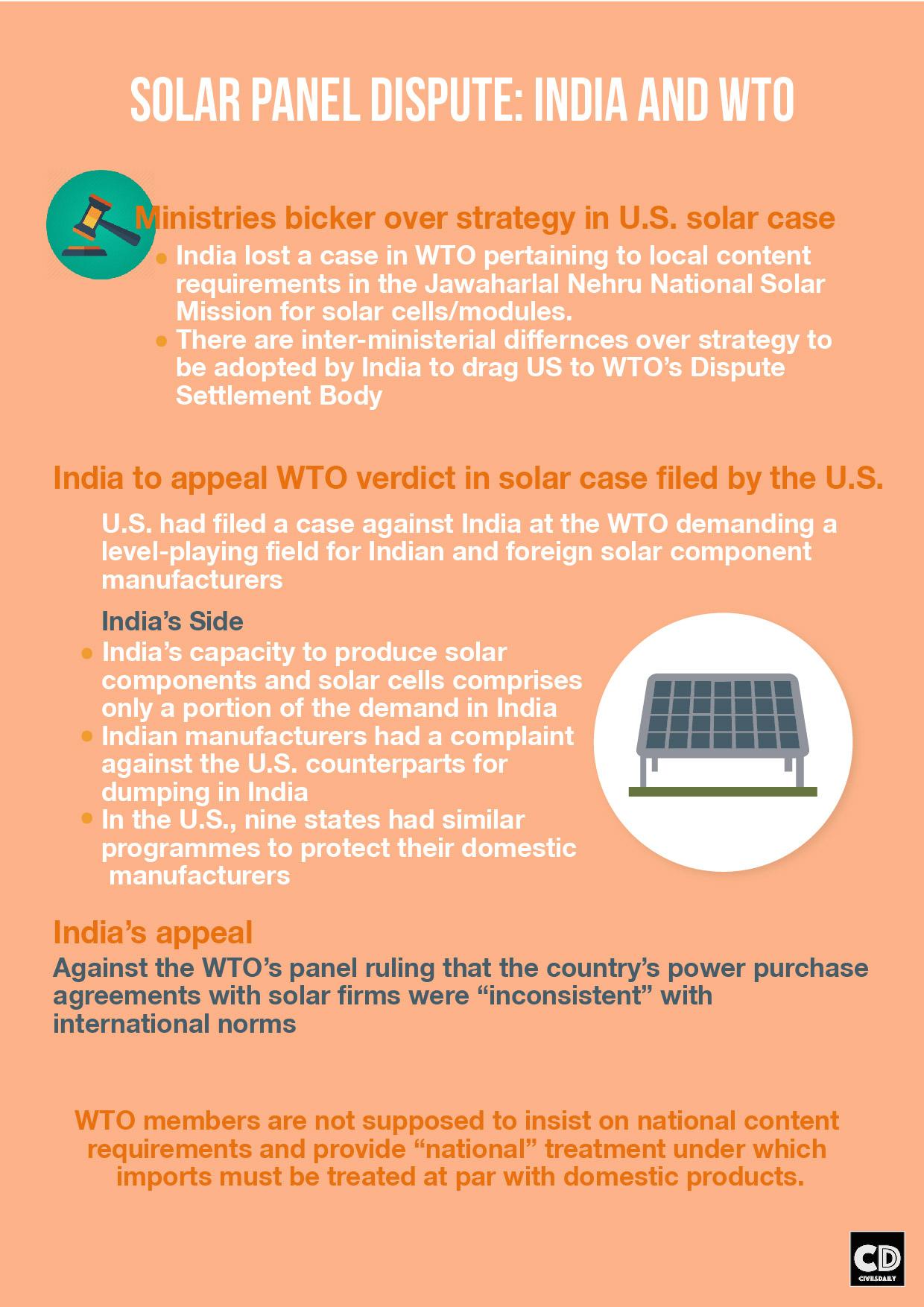 Solar Panel Dispute India - US