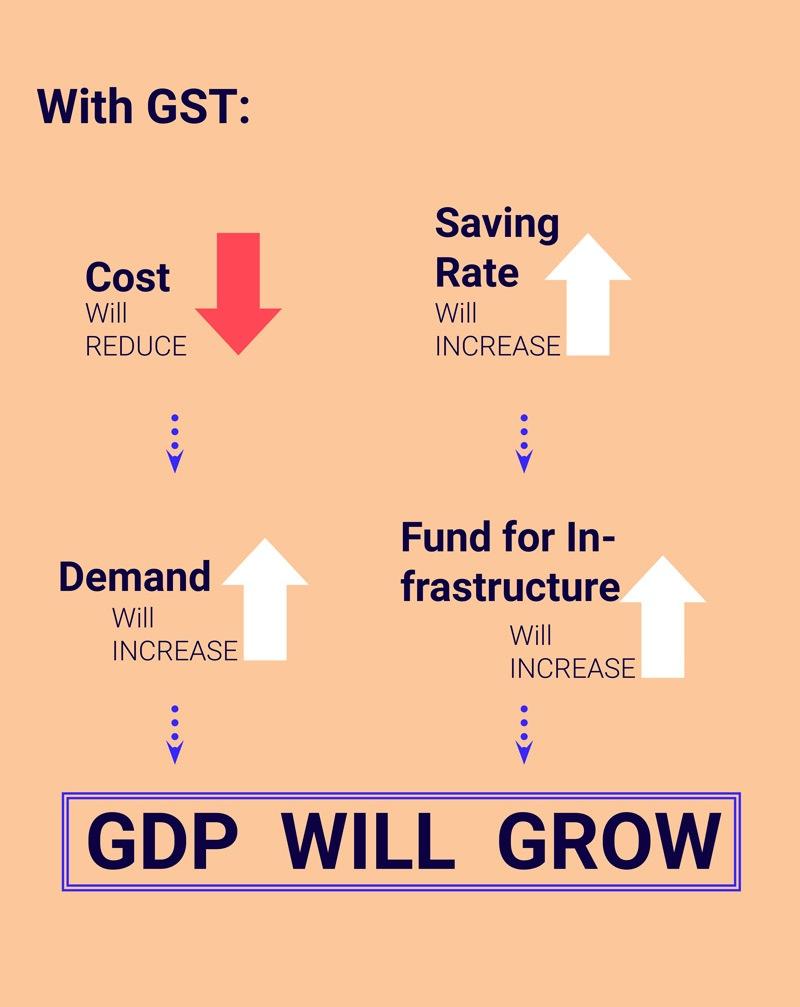gst-infograph2