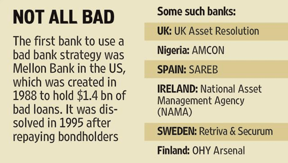 badb loan bank