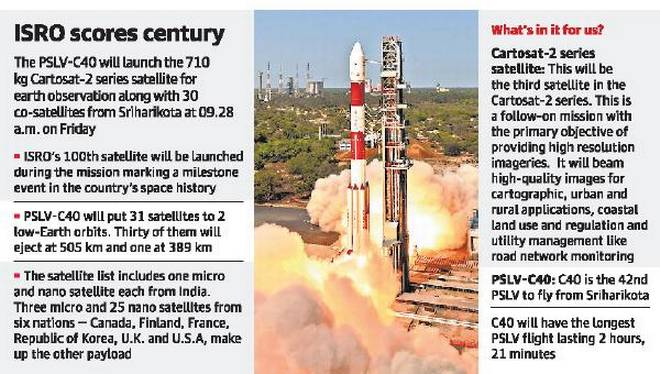 ISRO Missions and Discoveries - Civilsdaily