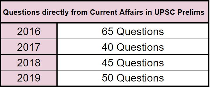 Samachar Manthan Civilsdaily IAS Current Affairs UPSC