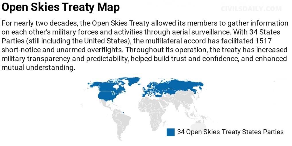 U S Set To Exit The Open Skies Treaty Copy Civilsdaily