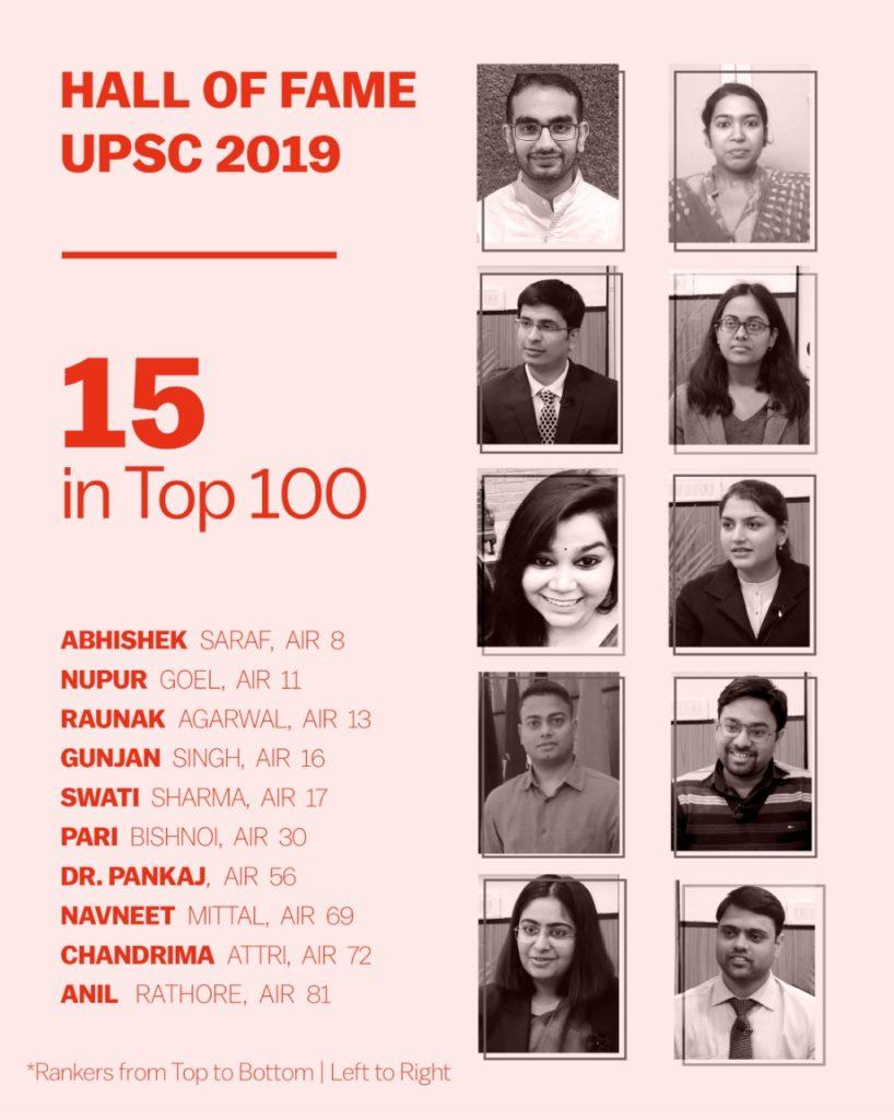 How to prepare for upsc 2021? Strategy for upsc 2021? Answer writing for 2020 Raunak agarwal Abhishek saraf nupur goel swati sharma pari bishnoi
